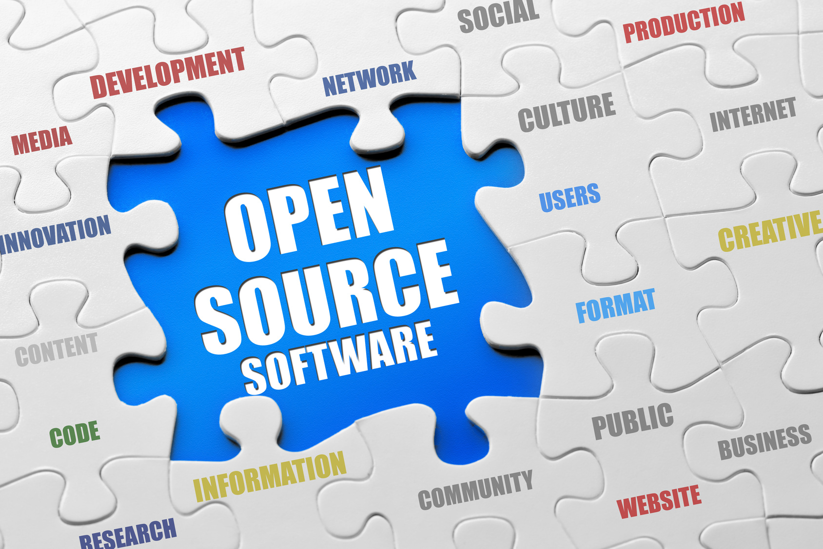 Open source Open source programs